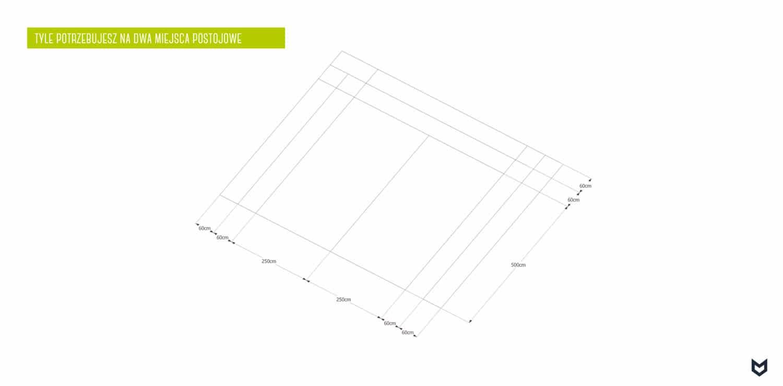 Tyle potrzebujesz nadwa miejsca postojowe wgarażu wdomu jednorodzinnym. Zwróć uwagę, zepotrzebujesz przynajmniej 60cm nadodatkowe przejście obok miejsca postojowego (samochody są mniejsze niż 250cm).