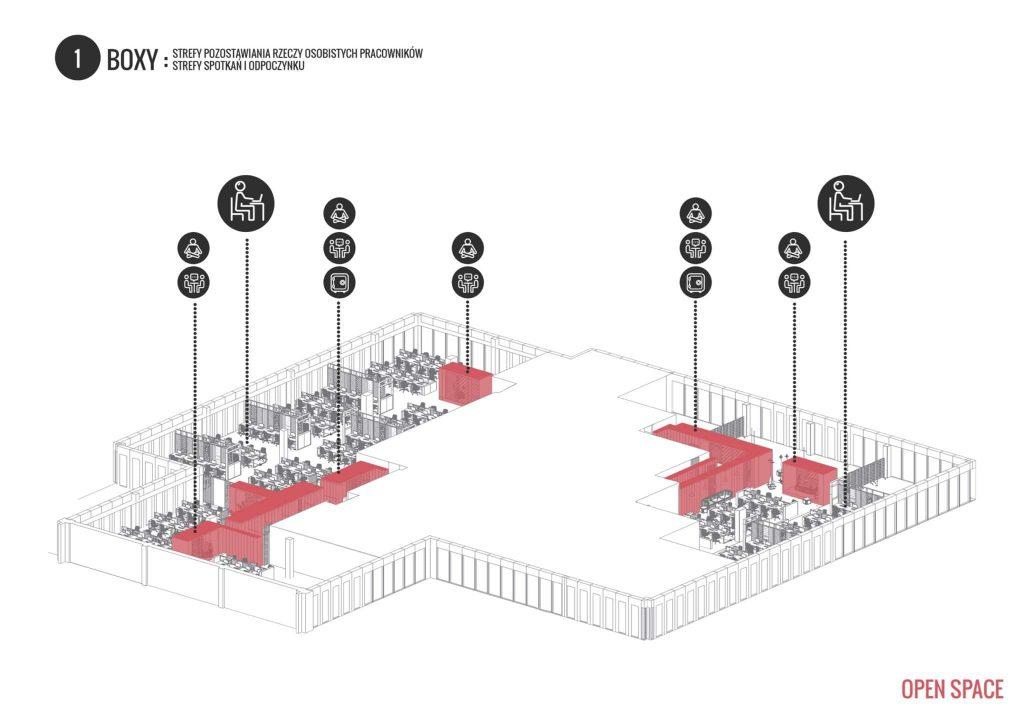 Open-space wschemacie - podział funkcjonalny wnętrza biurowego
